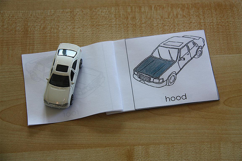 Parts of a Car (Photo from Counting Coconuts)