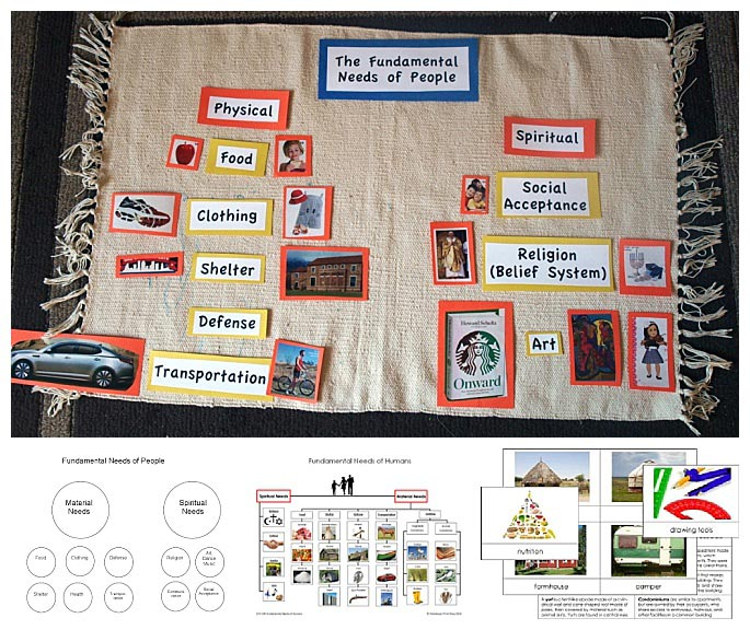 Montessori Fundamental Needs of People Resources