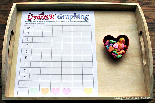 Sweethearts Graphing Tray