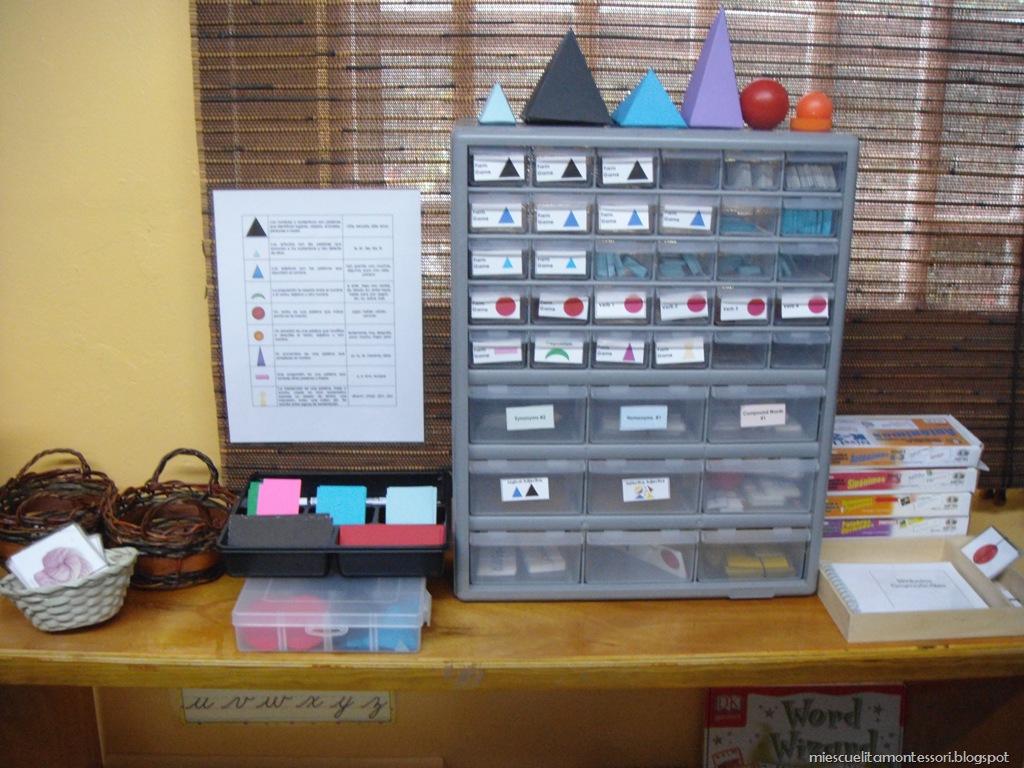 Grammar Materials (Photo from Mi Escuelita Montessori)