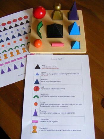 Grammar Materials (Photo from Homeschool Escapade)
