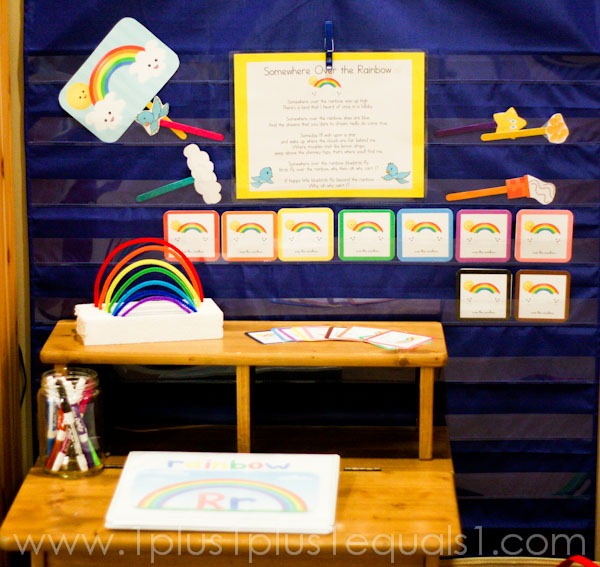 Desk Set Up for Rainbow Week (Photo from 1+1+1=1)