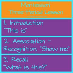 Montessori Three-Period Lesson
