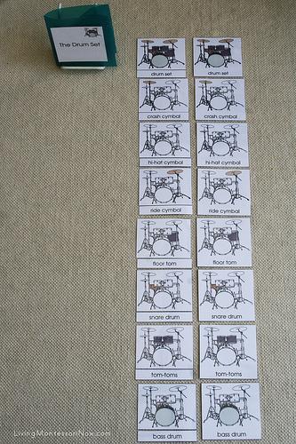 Drum Set Nomenclature Cards