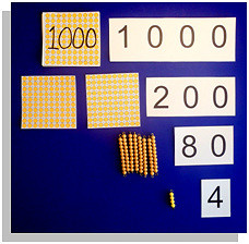 Decimal System Layout (Photo from Montessori at Home)