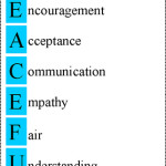 Activity of the Week – Montessori Education Week Peace Lesson
