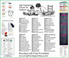 Age-Appropriate Chores for Children {Free Printables}