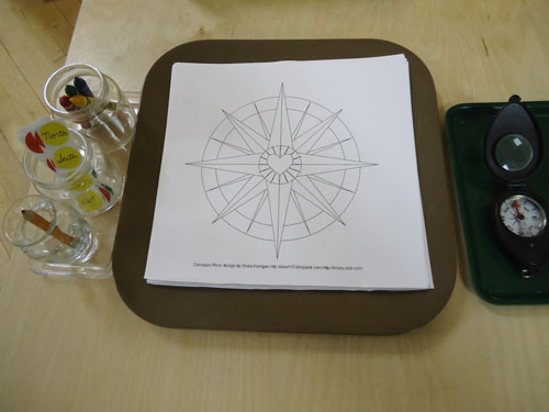 Compass Rose Activity (Photo from To the Lesson!)
