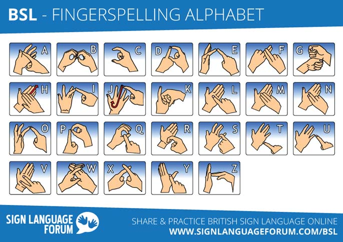 BSL Fingerspelling Alphabet