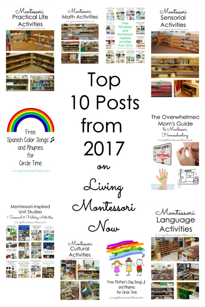 Top 10 Posts from 2017