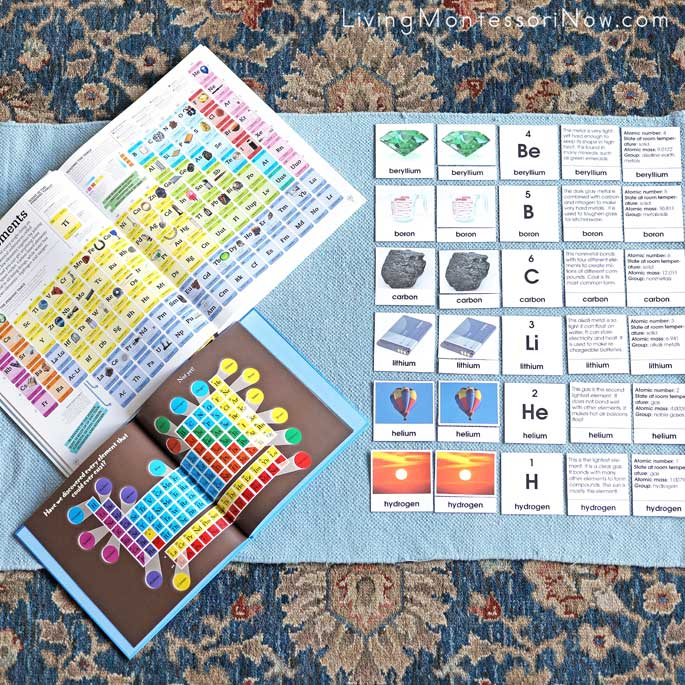 First Six Periodic Table of Elements Cards with Periodic Tables from Picturepedia and Women in Chemistry